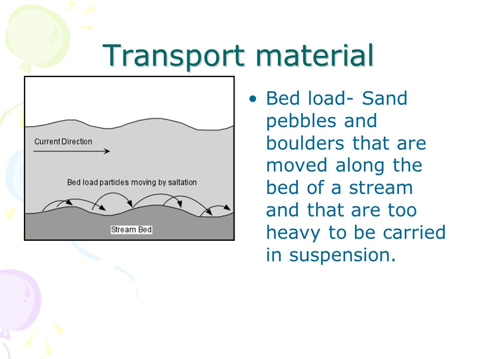Transport material Bed load- Sand pebbles and boulders that are moved along the bed of a stream and that are too heavy to be carried in suspension.