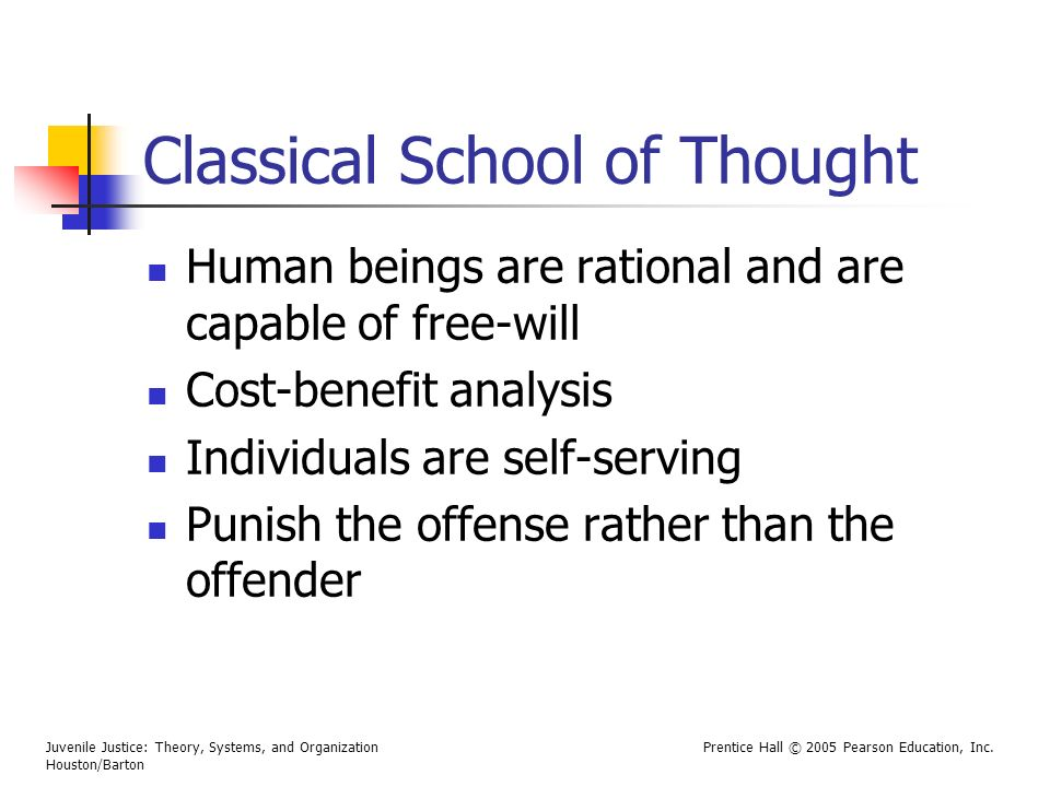 Classical School of Thought
