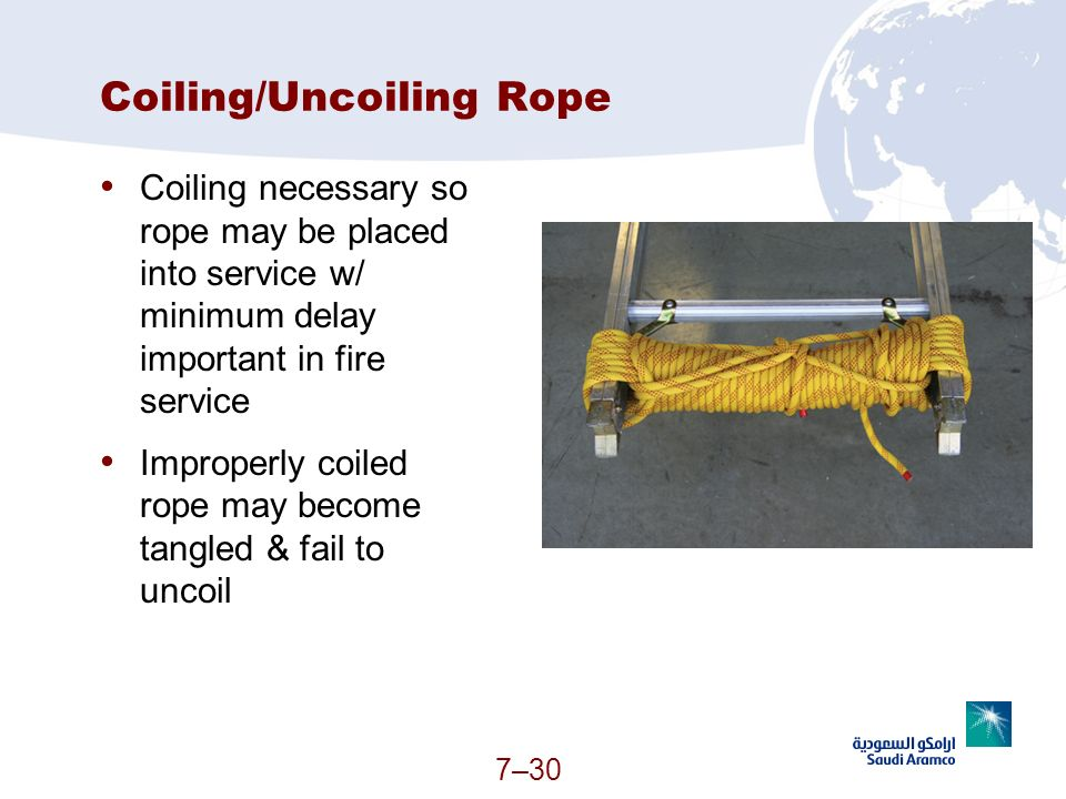 Coiling/Uncoiling Rope