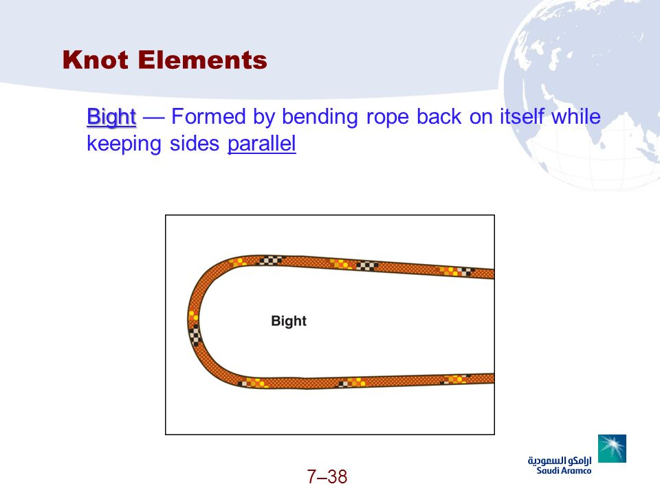 Knot Elements Bight — Formed by bending rope back on itself while keeping sides parallel.
