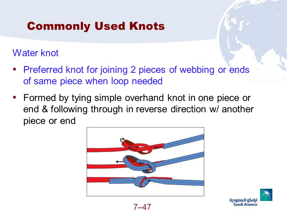 Commonly Used Knots Water knot