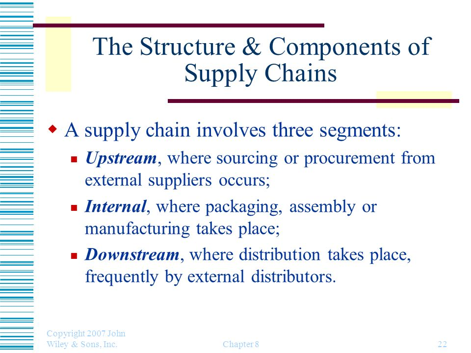 The Structure & Components of Supply Chains
