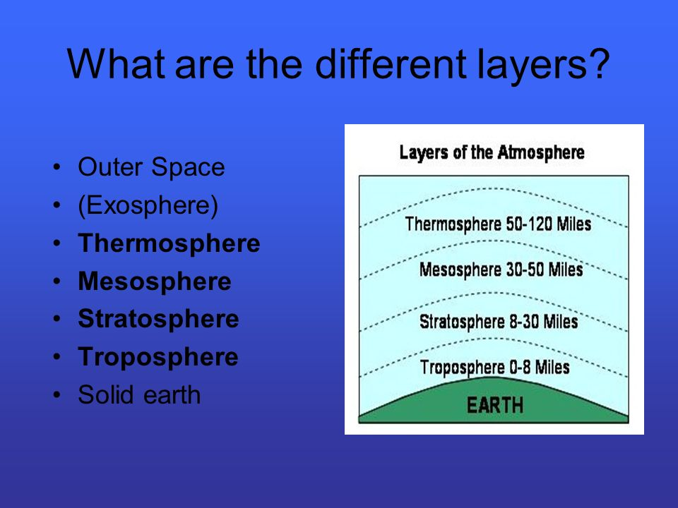 What are the different layers