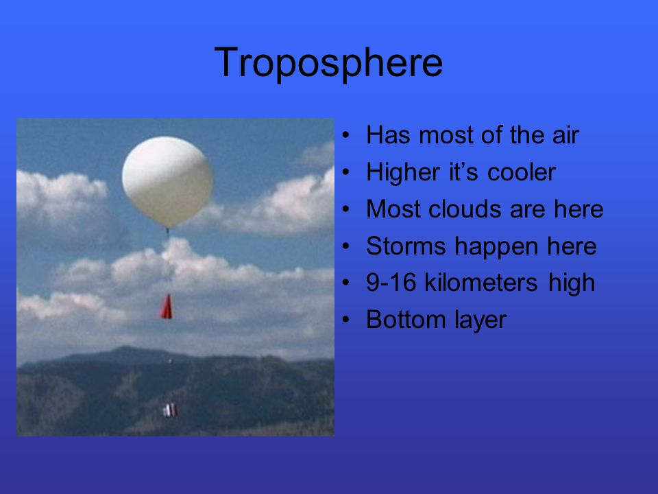 Troposphere Has most of the air Higher it's cooler