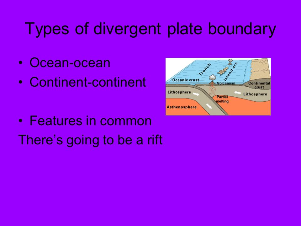 Types of divergent plate boundary