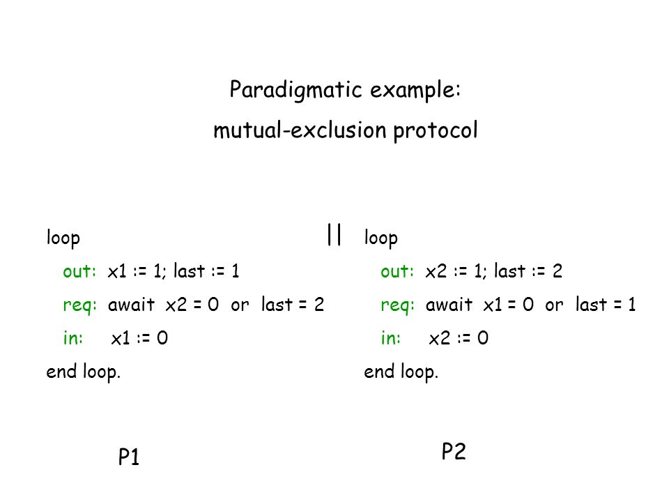 Paradigmatic example: mutual-exclusion protocol