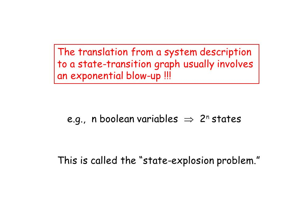 The translation from a system description to a state-transition graph usually involves an exponential blow-up !!!