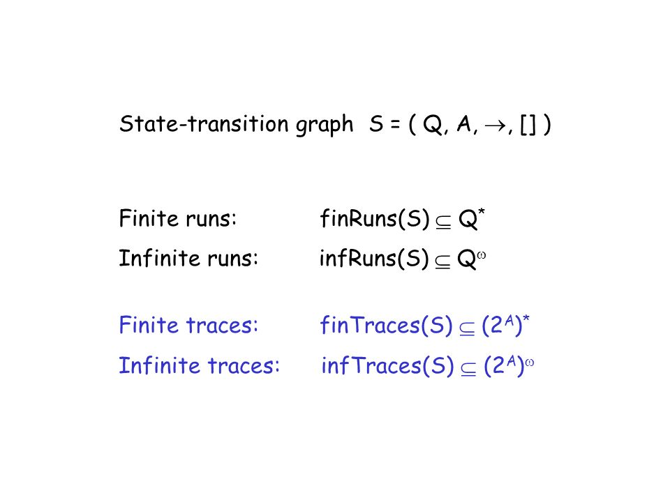 State-transition graph S = ( Q, A, , [] )