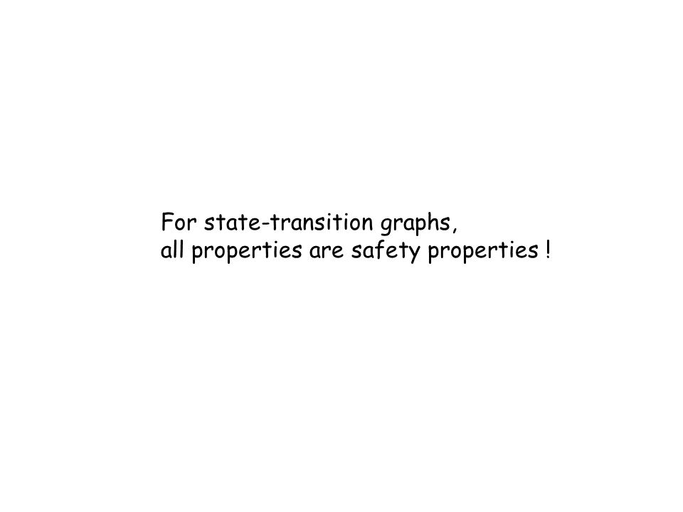 For state-transition graphs, all properties are safety properties !