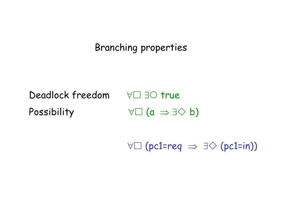 Branching properties Deadlock freedom   true.
