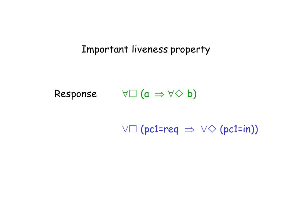 Important liveness property