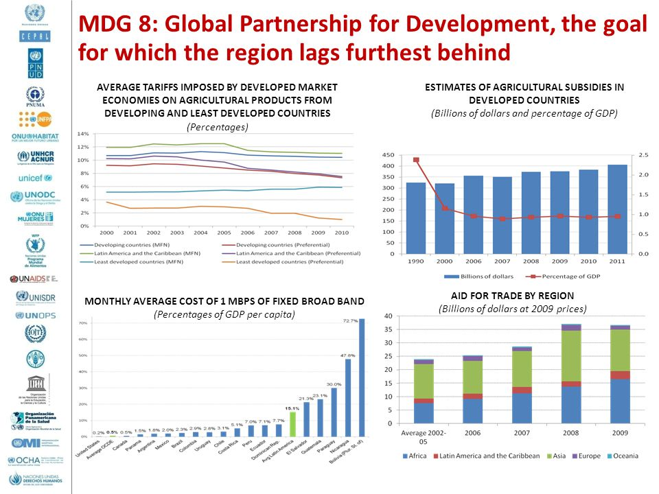 MDG 8: Global Partnership for Development, the goal for which the region lags furthest behind