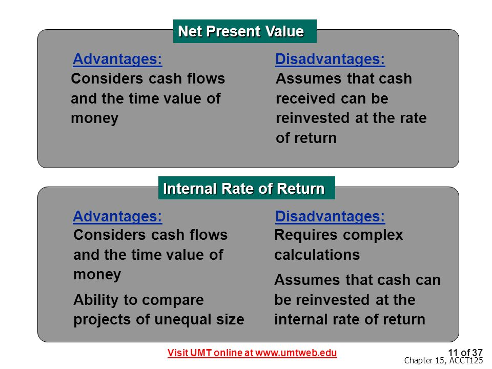 Net Present Value Advantages: Disadvantages: Considers cash flows and the time value of money.