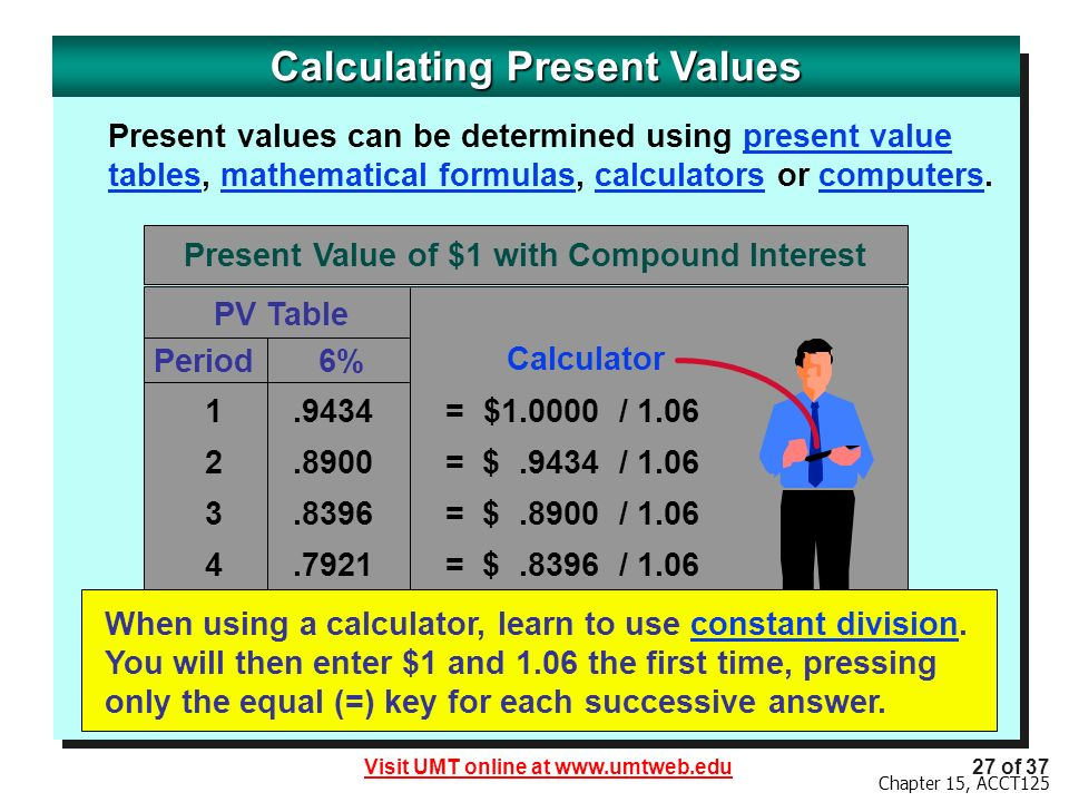 Calculating Present Values Present Value of $1 with Compound Interest