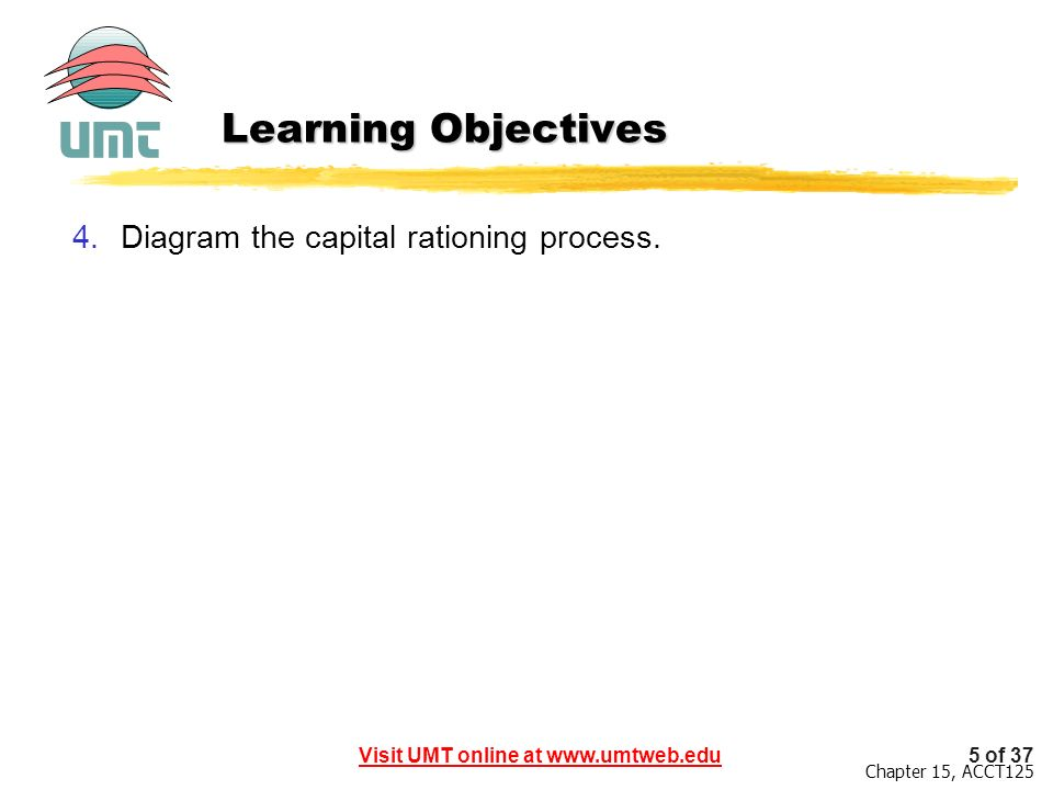 Learning Objectives Diagram the capital rationing process.