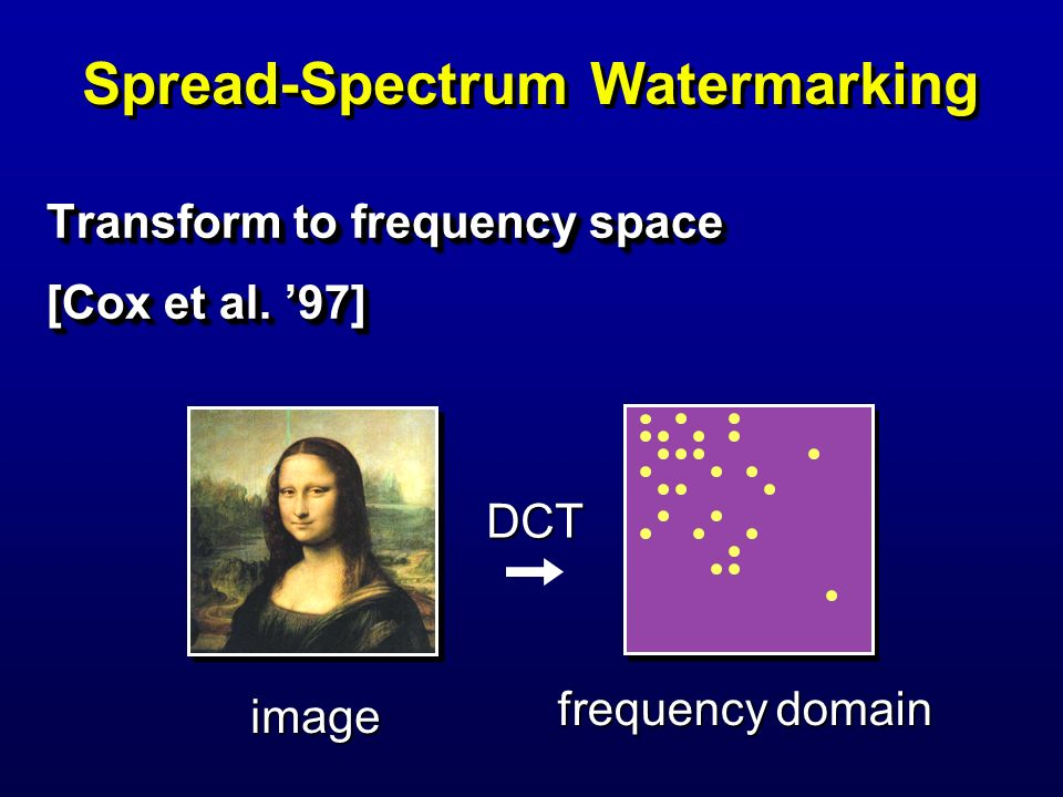 Spread-Spectrum Watermarking