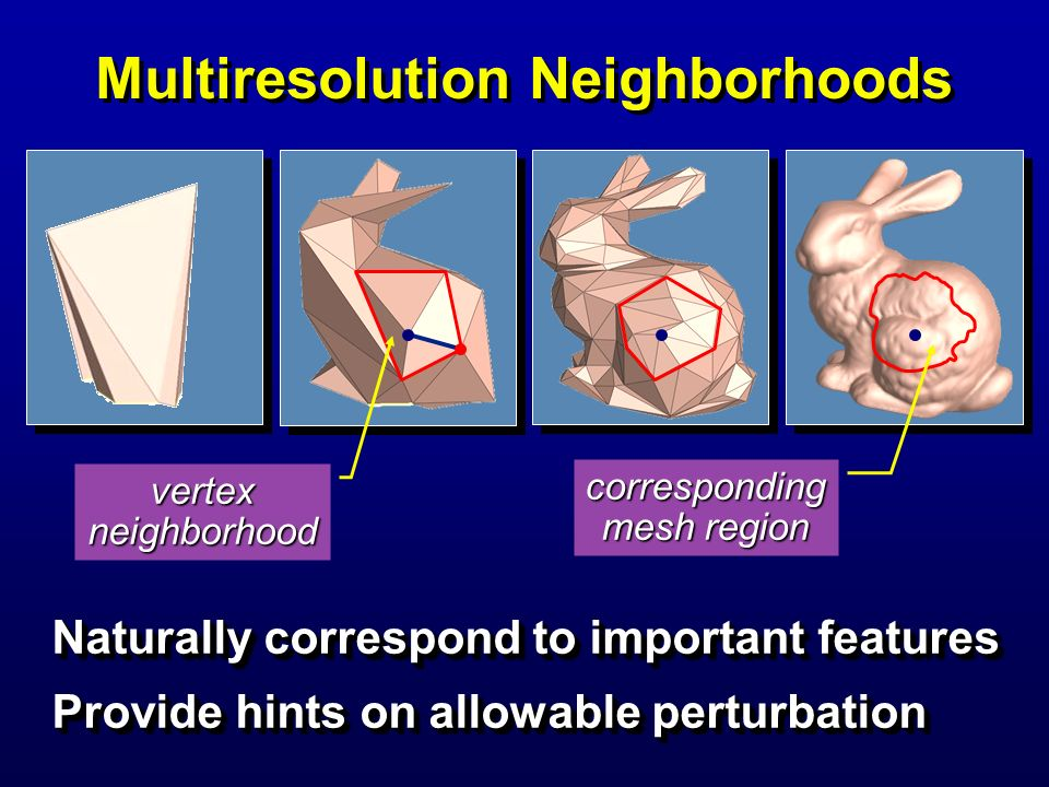 Multiresolution Neighborhoods