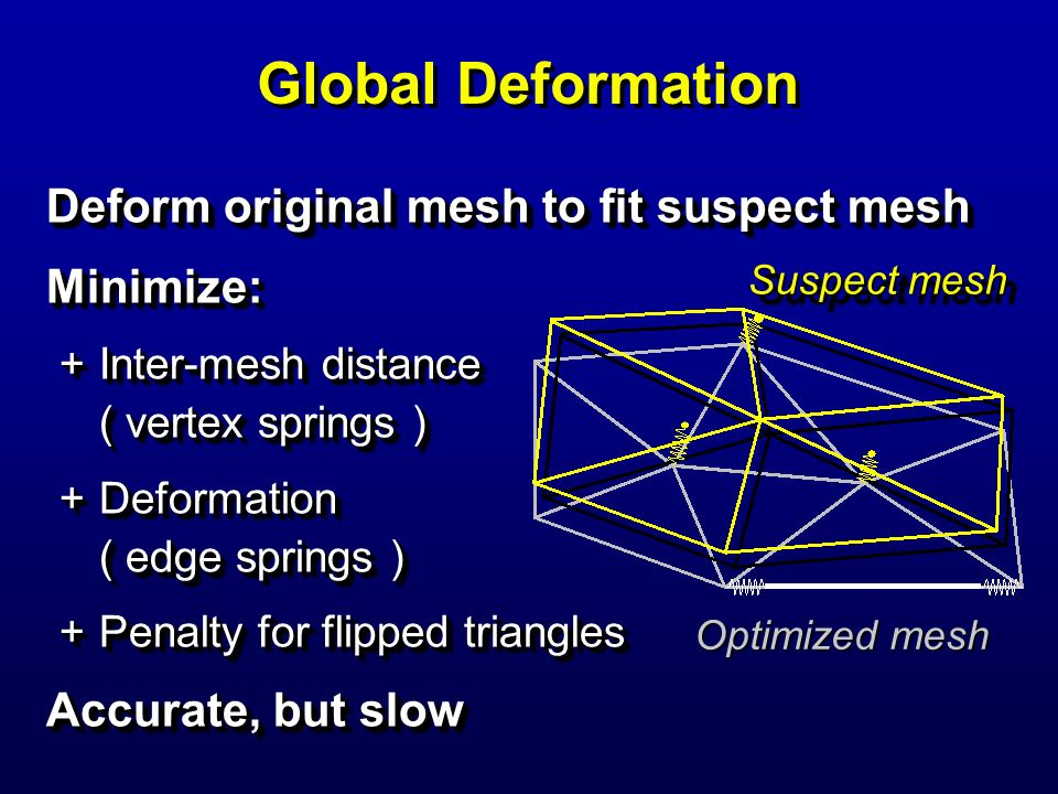 Global Deformation Deform original mesh to fit suspect mesh Minimize: