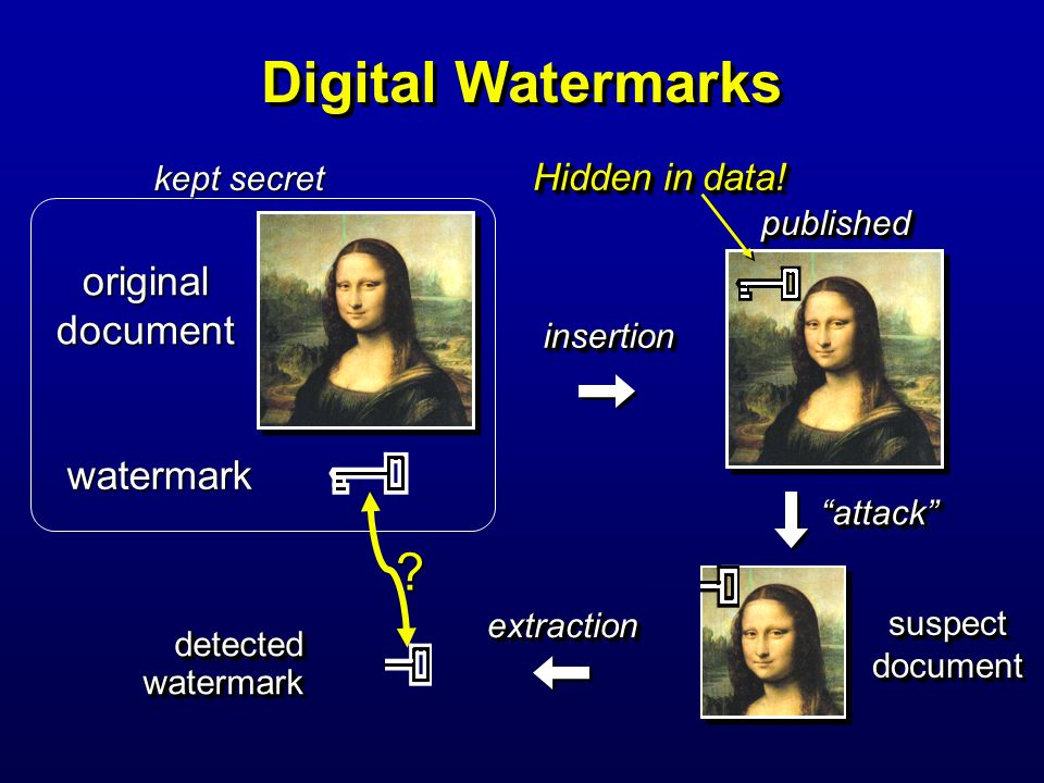 Digital Watermarks original document watermark Hidden in data!