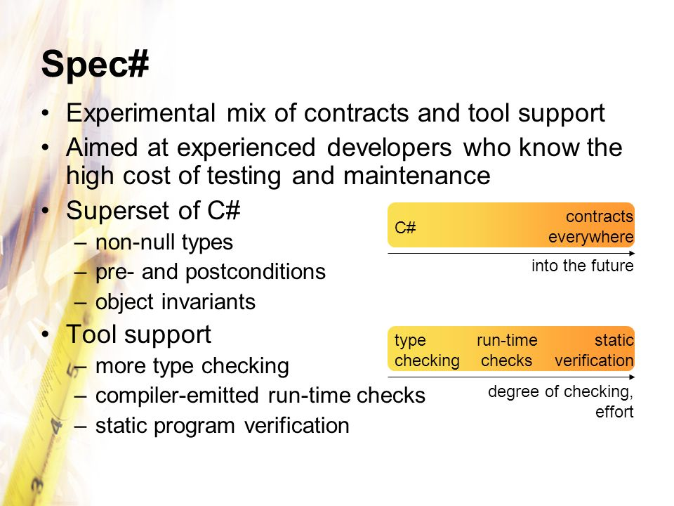 Spec# Experimental mix of contracts and tool support