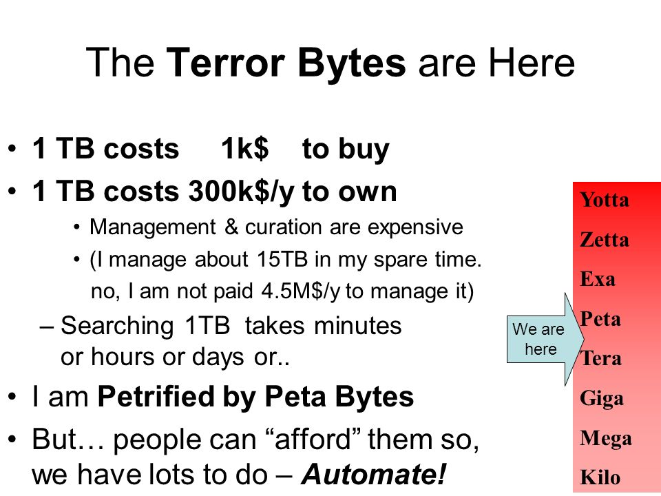 The Terror Bytes are Here