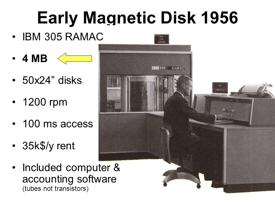 Early Magnetic Disk 1956 IBM 305 RAMAC 4 MB 50x24 disks 1200 rpm