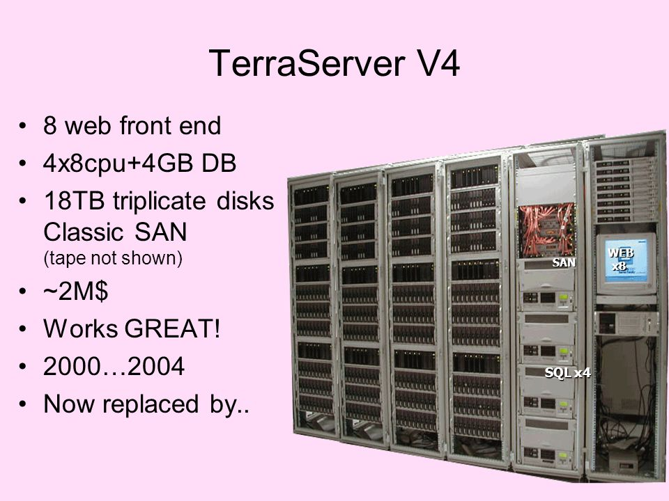 TerraServer V4 8 web front end 4x8cpu+4GB DB