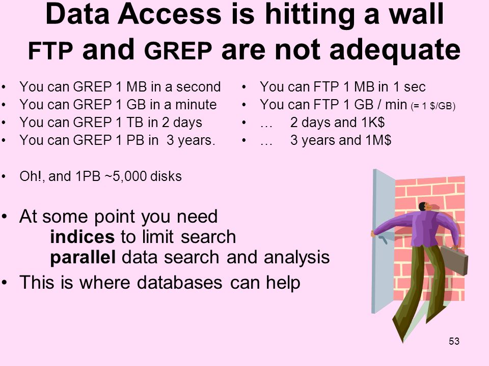 Data Access is hitting a wall FTP and GREP are not adequate