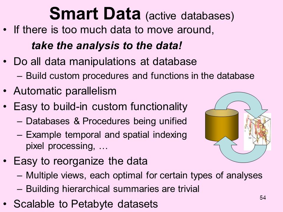 Smart Data (active databases)
