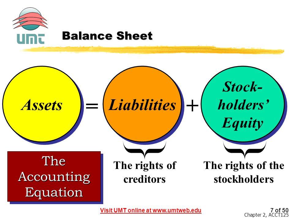 fundamentals of accounting pdf download