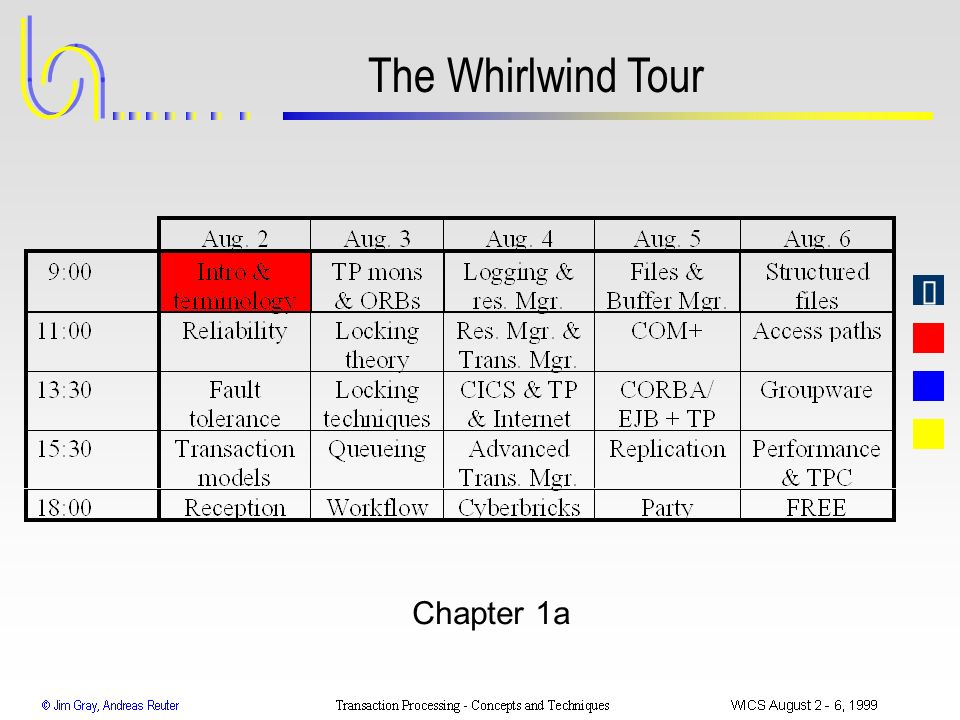 The Whirlwind Tour Chapter 1a