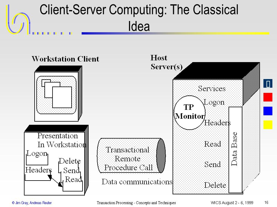 Client-Server Computing: The Classical Idea