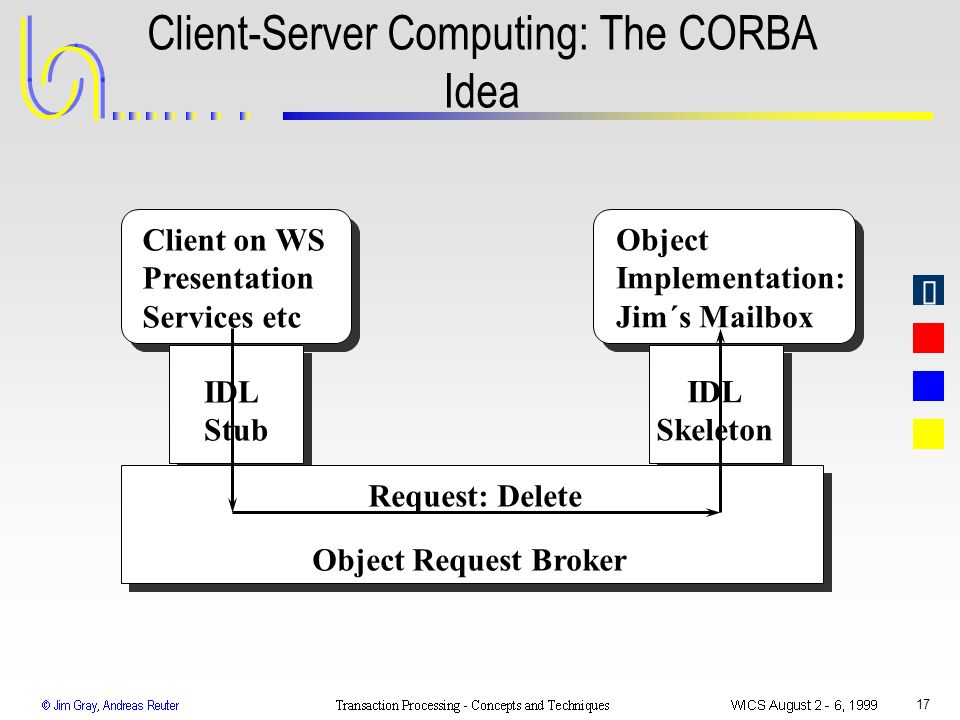 Client-Server Computing: The CORBA Idea