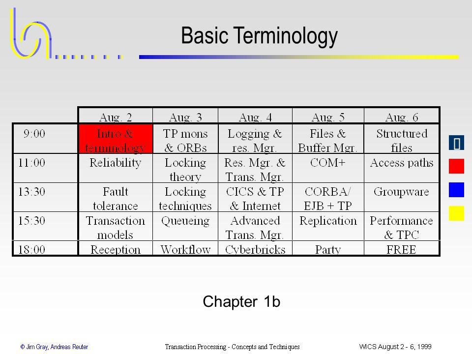 Basic Terminology Chapter 1b