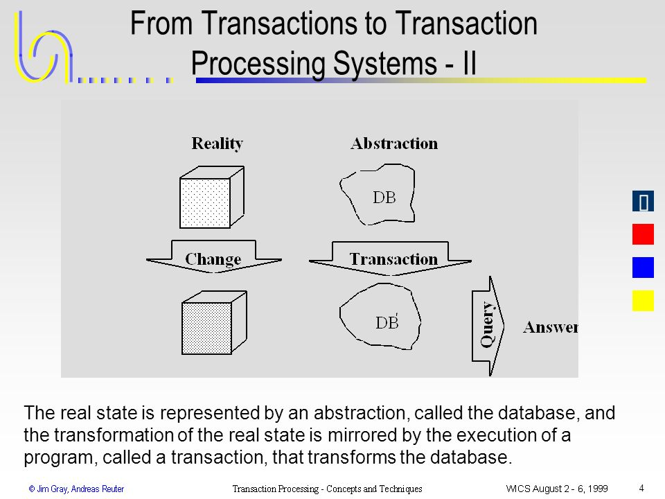 From Transactions to Transaction Processing Systems - II