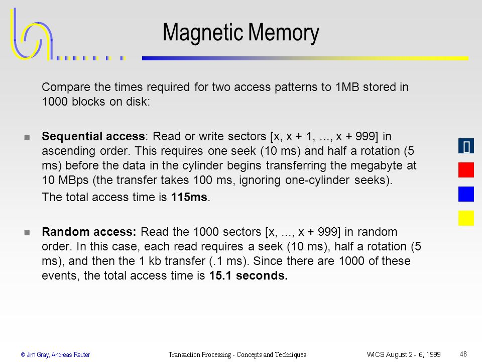 Magnetic Memory Compare the times required for two access patterns to 1MB stored in 1000 blocks on disk: