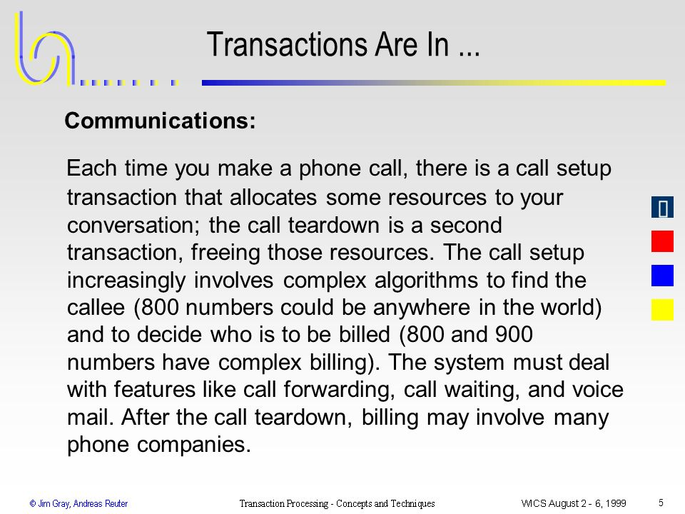 Transactions Are In ... Communications: