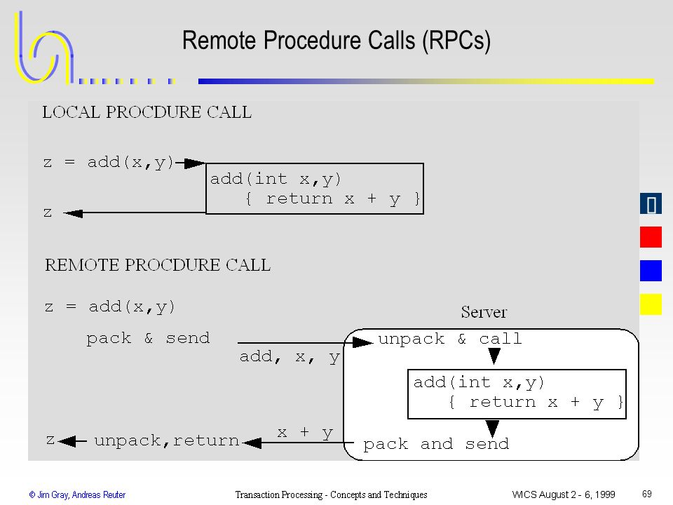 Remote Procedure Calls (RPCs)