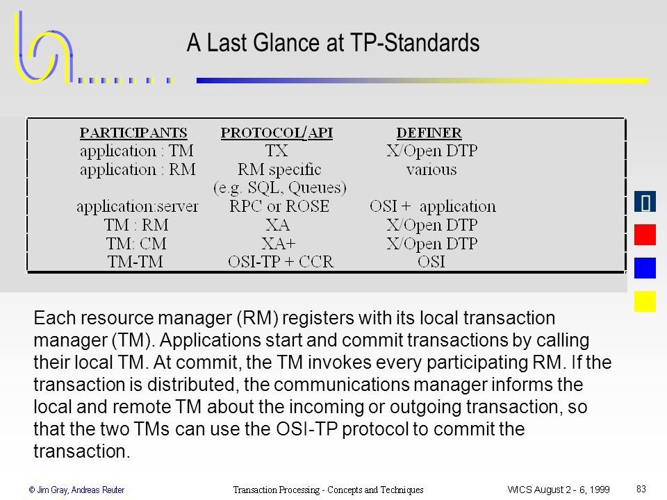 A Last Glance at TP-Standards