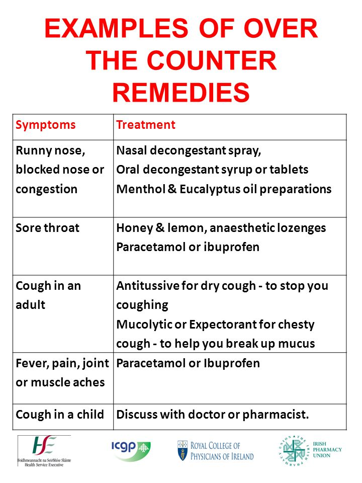 EXAMPLES OF OVER THE COUNTER REMEDIES