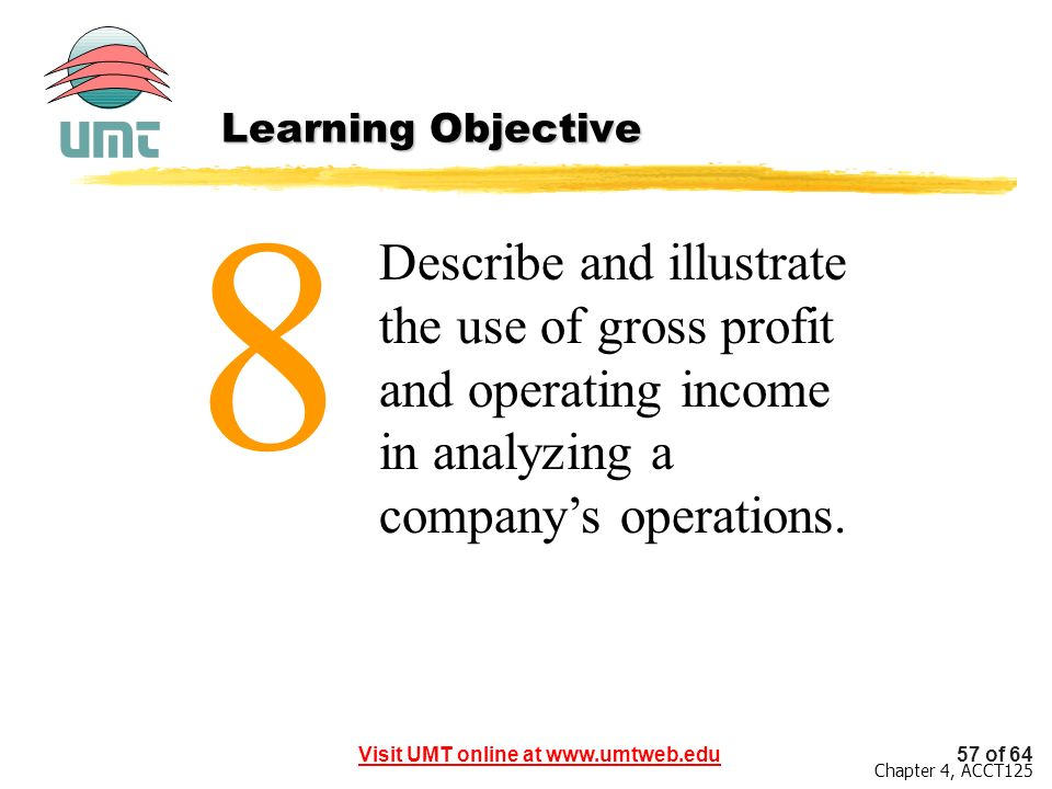 Learning Objective 8.