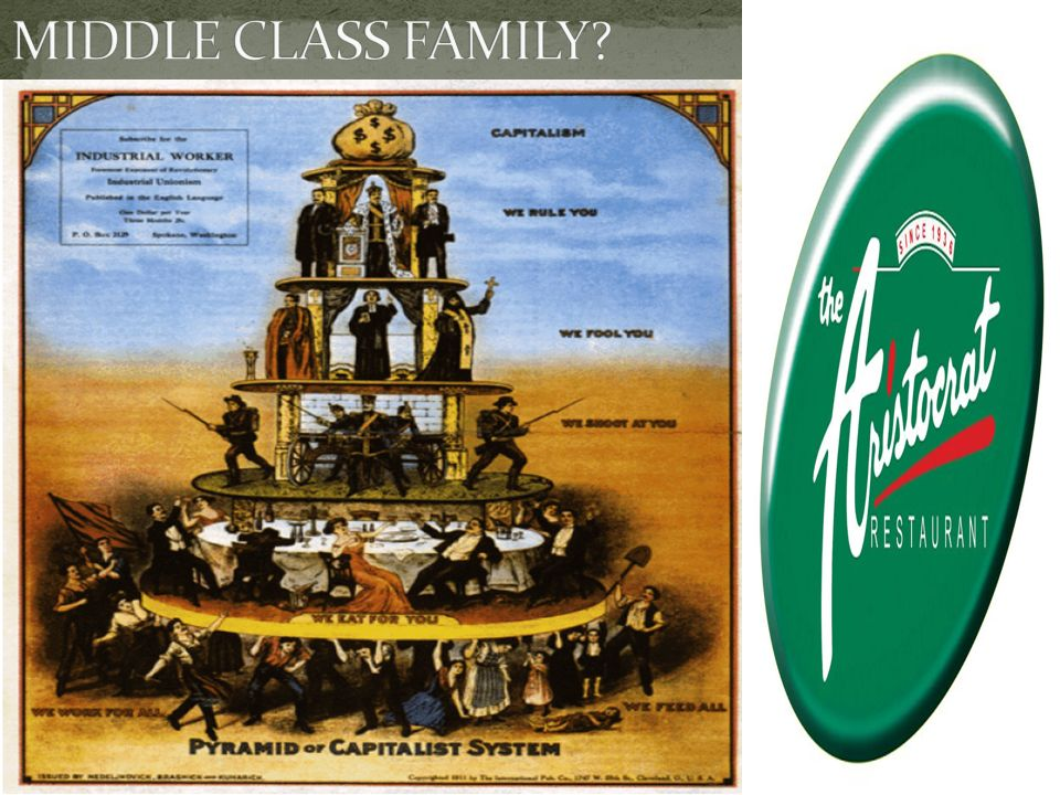 MIDDLE CLASS FAMILY