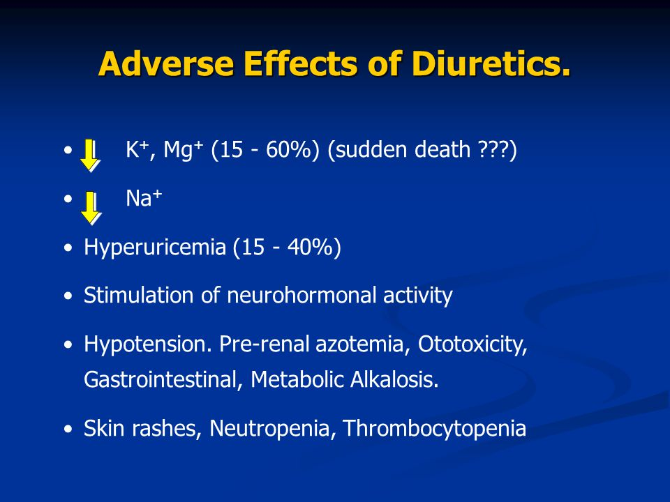 Adverse Effects of Diuretics.