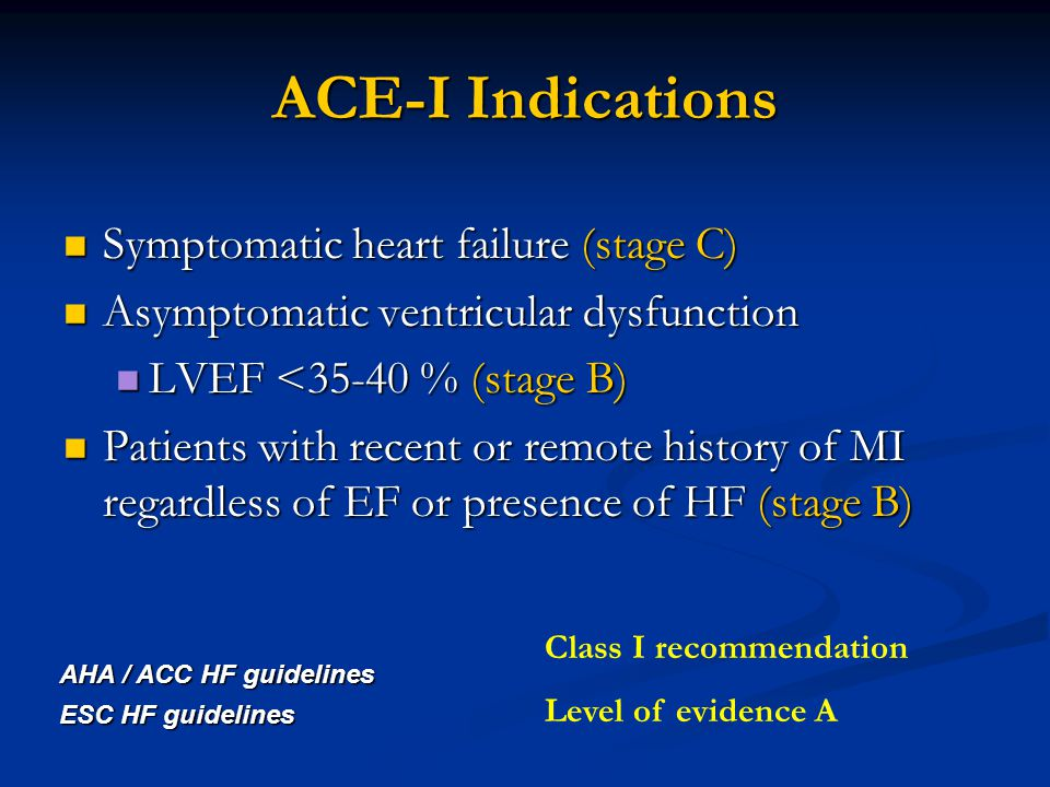 ACE-I Indications Symptomatic heart failure (stage C)