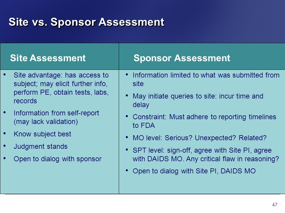 Site vs. Sponsor Assessment