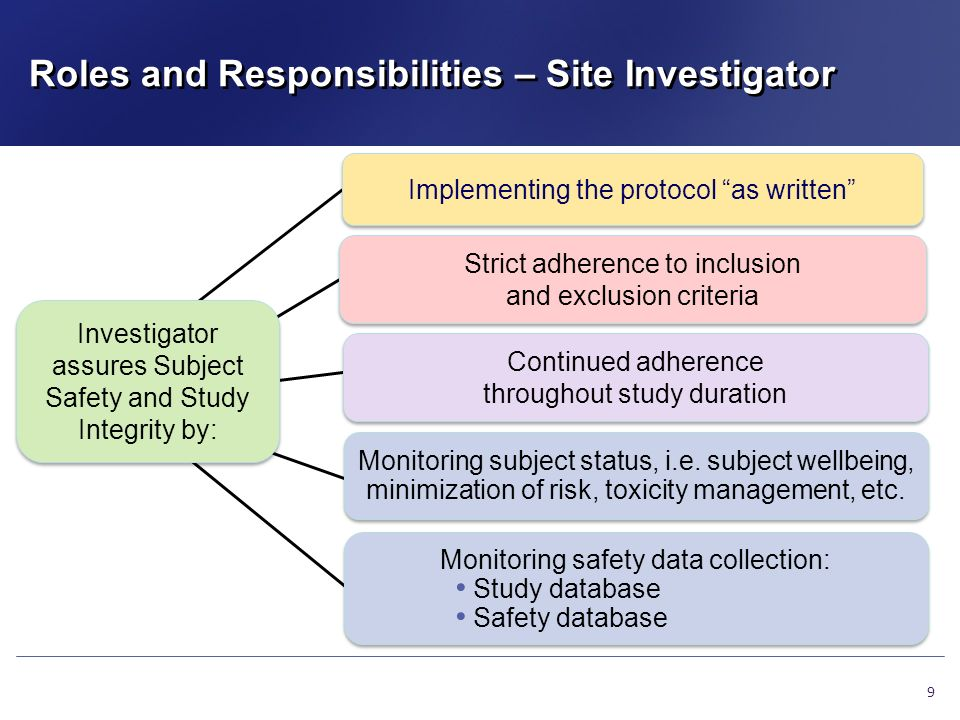 Roles and Responsibilities – Site Investigator