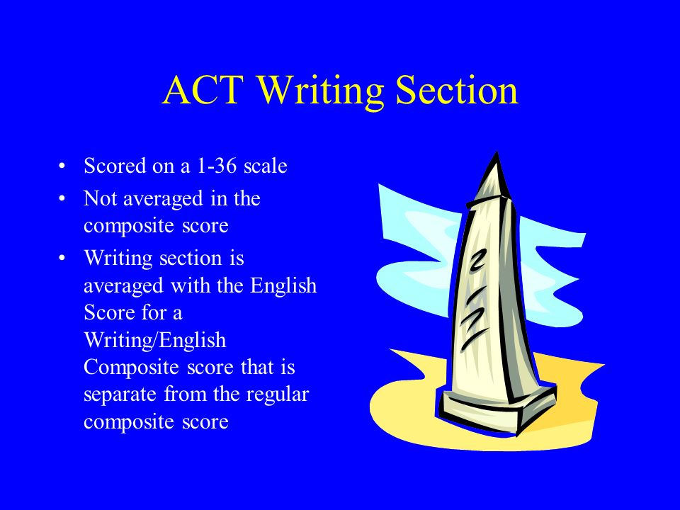 ACT Writing Section Scored on a 1-36 scale