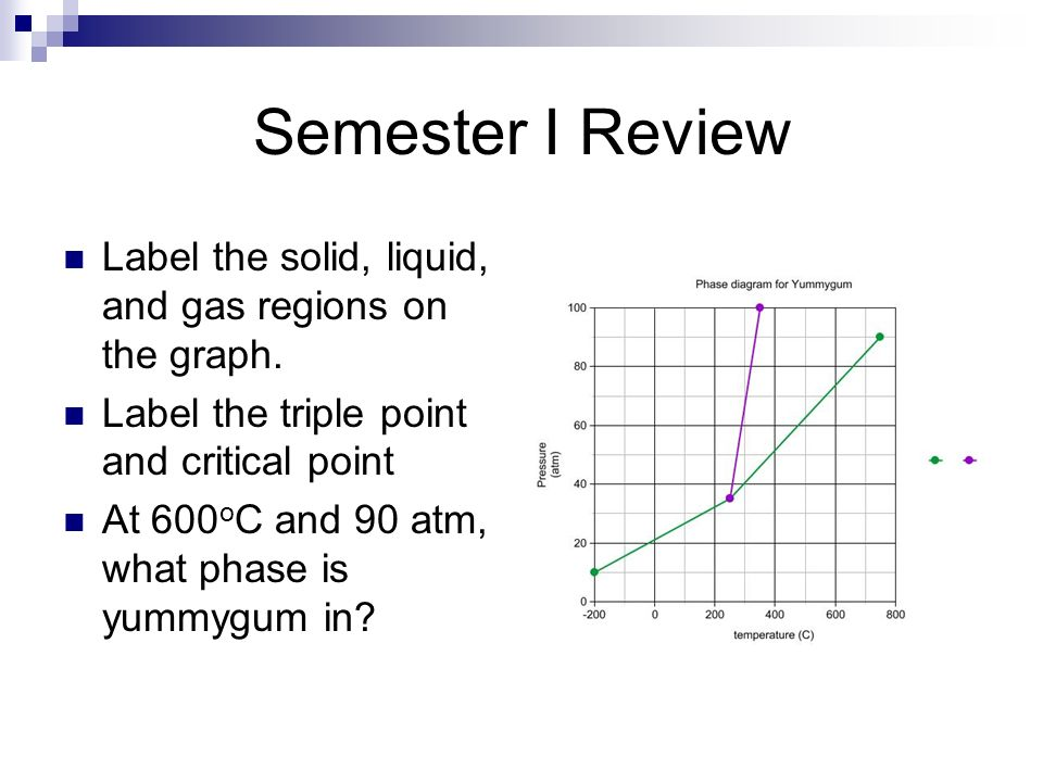 Semester I Review Label the solid, liquid, and gas regions on the graph. Label the triple point and critical point.