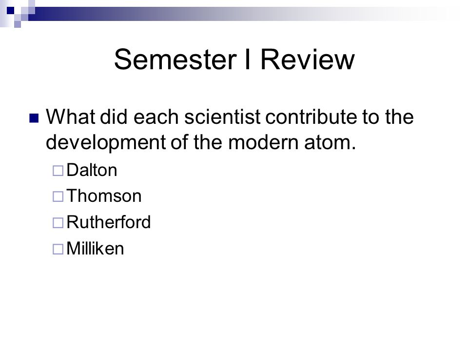 Semester I Review What did each scientist contribute to the development of the modern atom. Dalton.