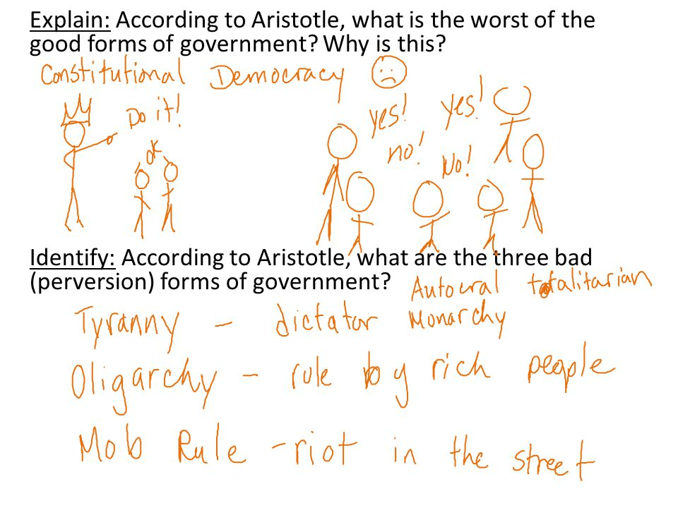 describe aristotles contributions to government